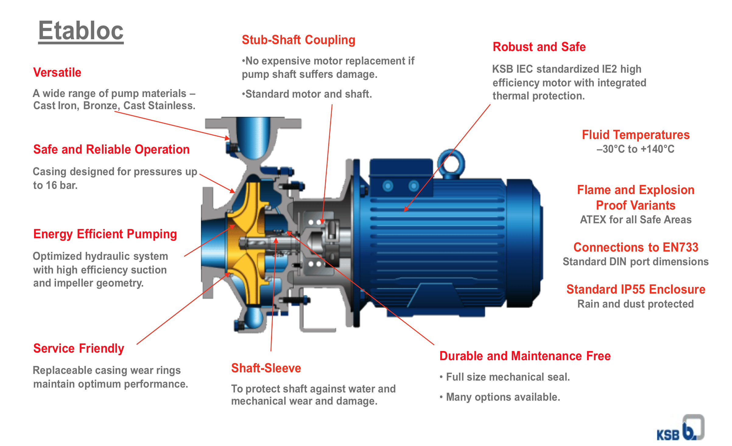 pump control wiring diagram with Motor Pump Coupling Types on Atc32u02c  municating Thermostat moreover Dual Pressure Control further CNC4AxisElectronicsand puter boBasic3 sand425ozinmotors besides Cpvc Price Pump Open Box additionally Watch.